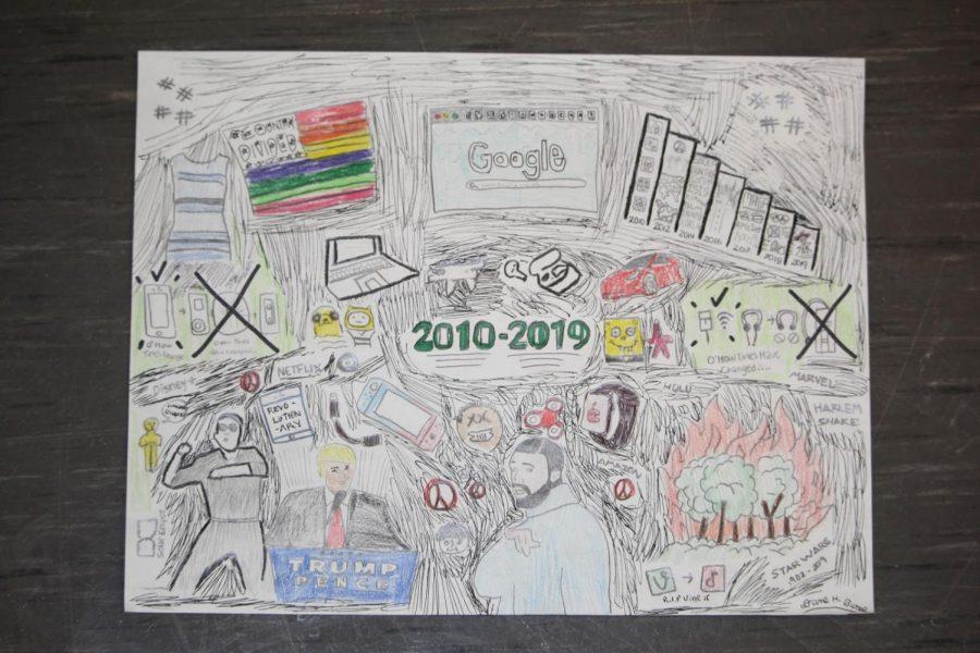 Recap+of+2010-2019+drawing+by+Dane+Bunel.