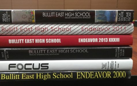 Past Yearbook Pick Up List