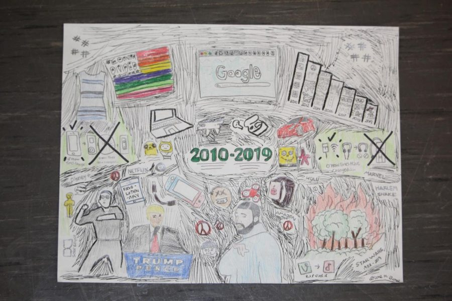 Recap of 2010-2019 drawing by Dane Bunel.